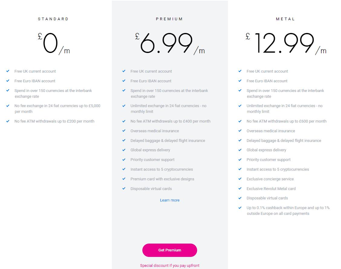 Revolut pricing